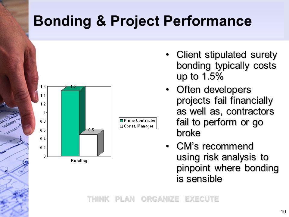 Bonding & Project Performance