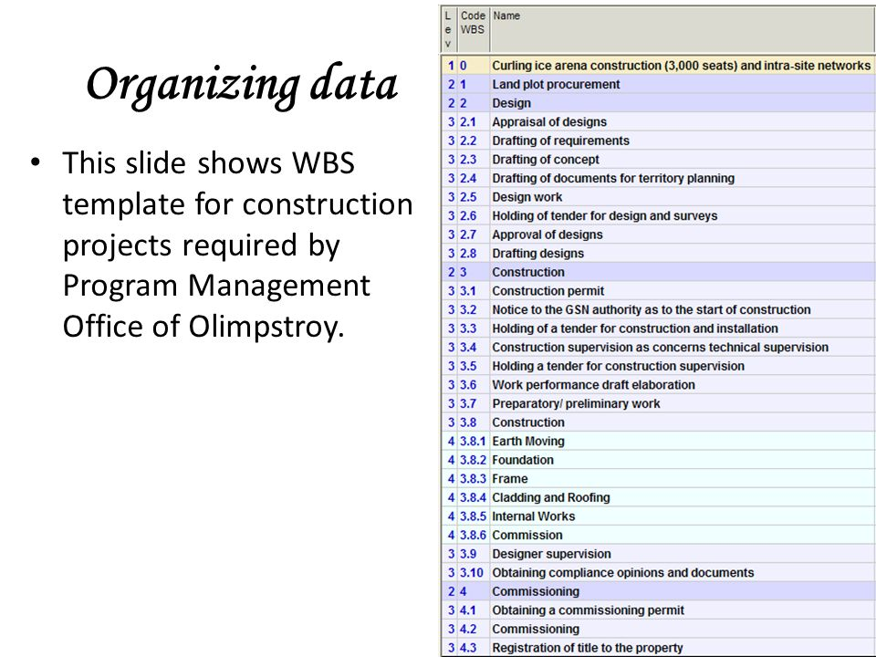Organizing data This slide shows WBS template for construction projects required by Program Management Office of Olimpstroy.