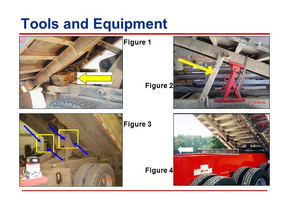 Tools and Equipment Figure 1 Figure 2 Figure 3 Figure 4