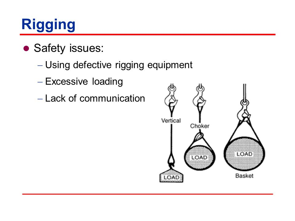 Rigging Safety issues: Using defective rigging equipment