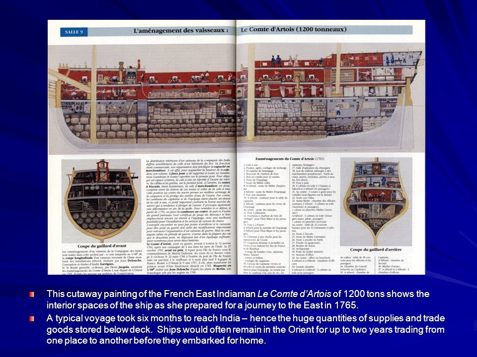 This cutaway painting of the French East Indiaman Le Comte d'Artois of 1200 tons shows the interior spaces of the ship as she prepared for a journey to the East in 1765.