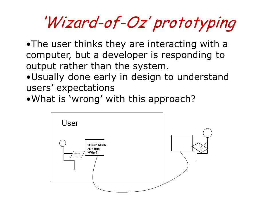 'Wizard-of-Oz' prototyping