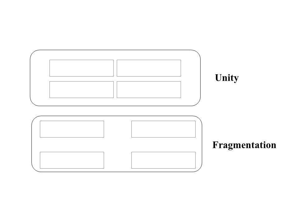 Unity Fragmentation