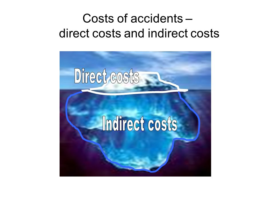 Costs of accidents – direct costs and indirect costs