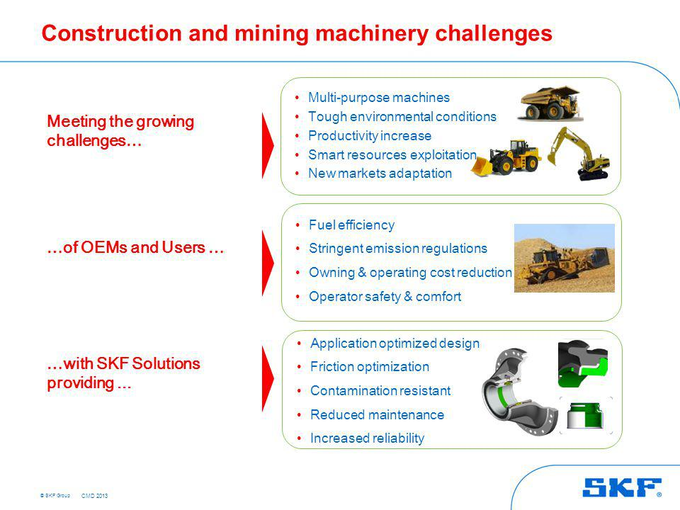 SKF solutions for demanding Construction Machinery Applications