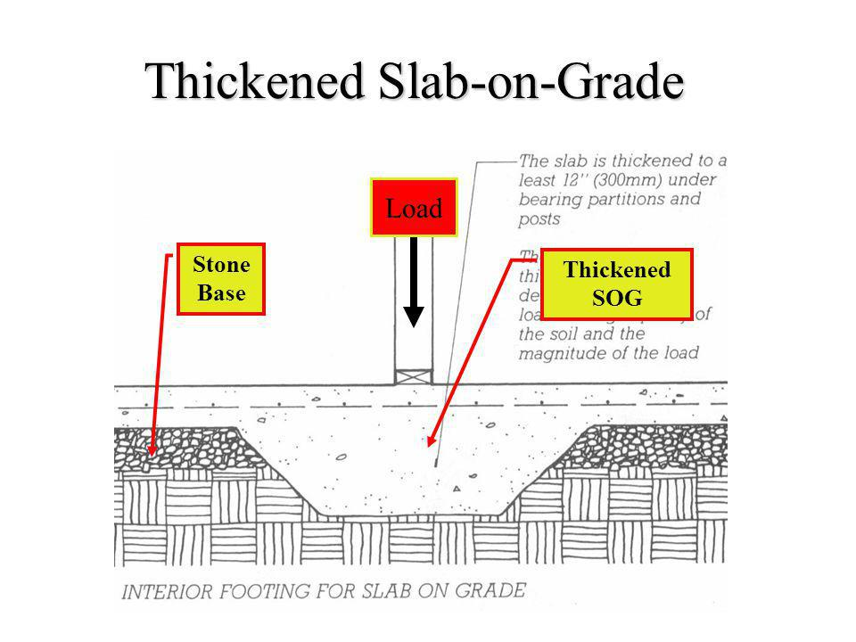Thickened Slab-on-Grade