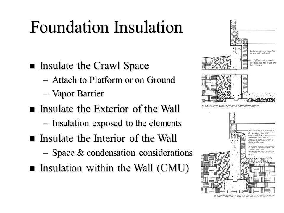 Foundation Insulation
