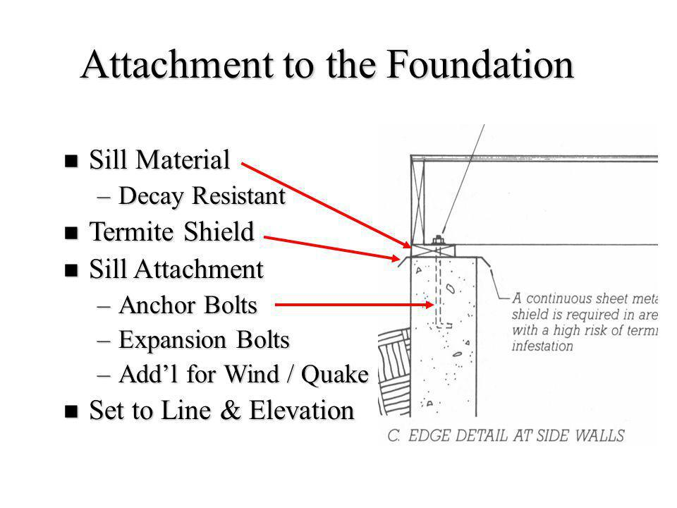 Attachment to the Foundation