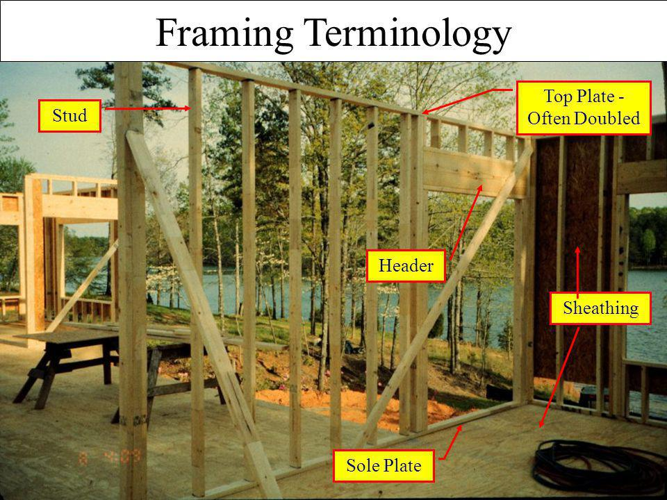 Framing Terminology Top Plate - Often Doubled Stud Header Sheathing