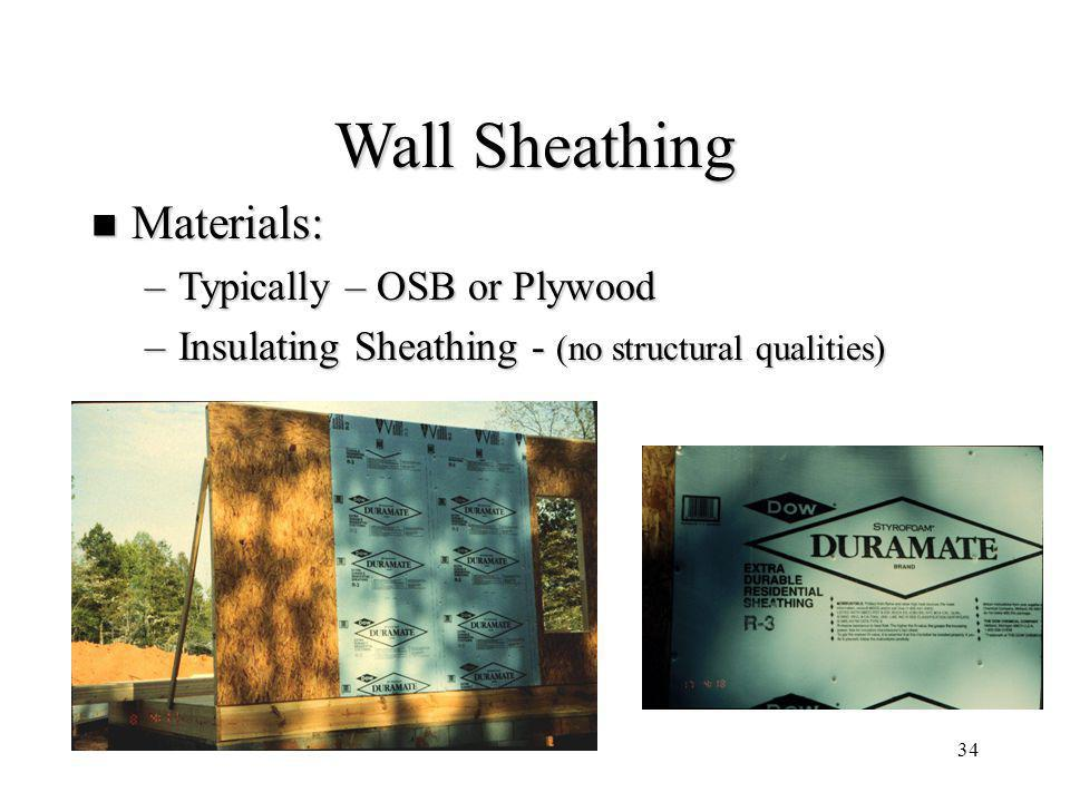 Wall Sheathing Materials: Typically – OSB or Plywood