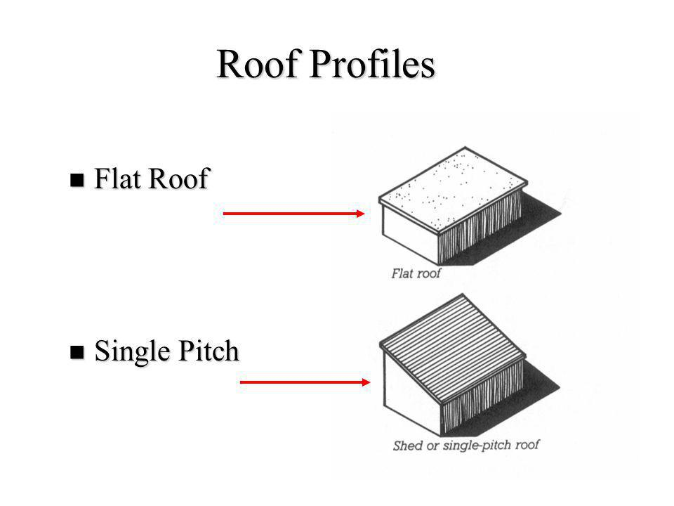 Roof Profiles Flat Roof Single Pitch