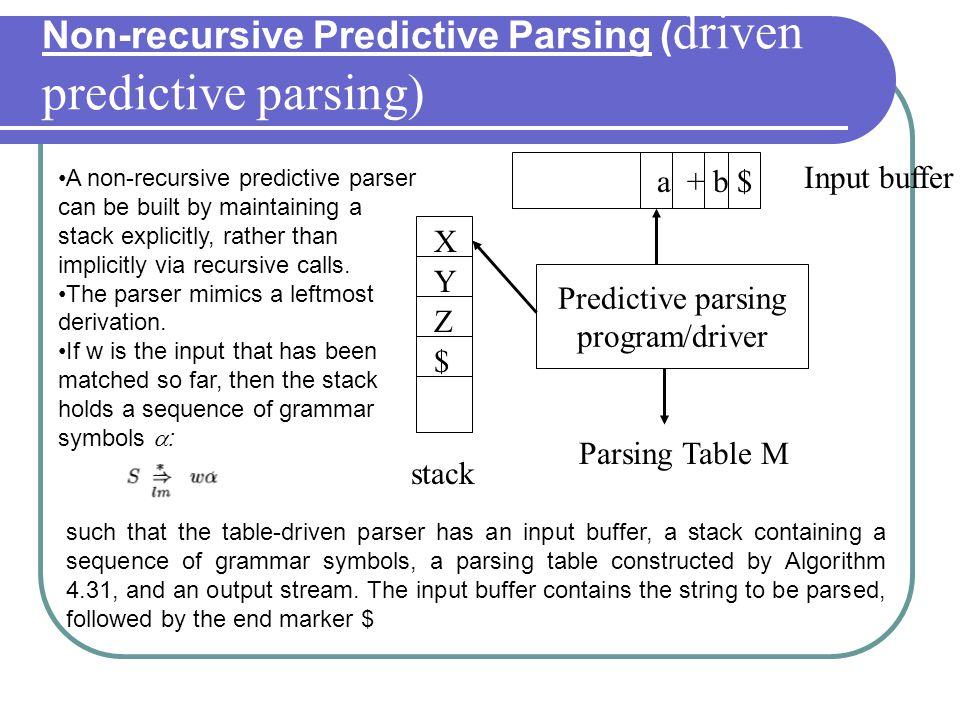 Non-recursive Predictive Parsing (driven predictive parsing)