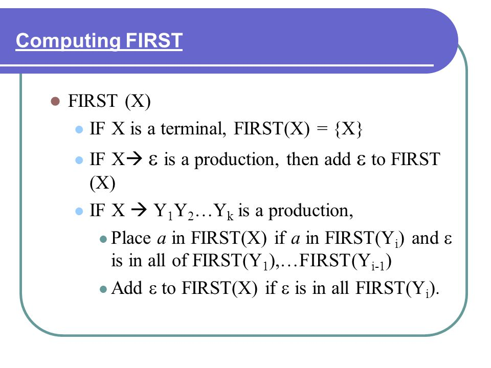 Computing FIRST FIRST (X) IF X is a terminal, FIRST(X) = {X}