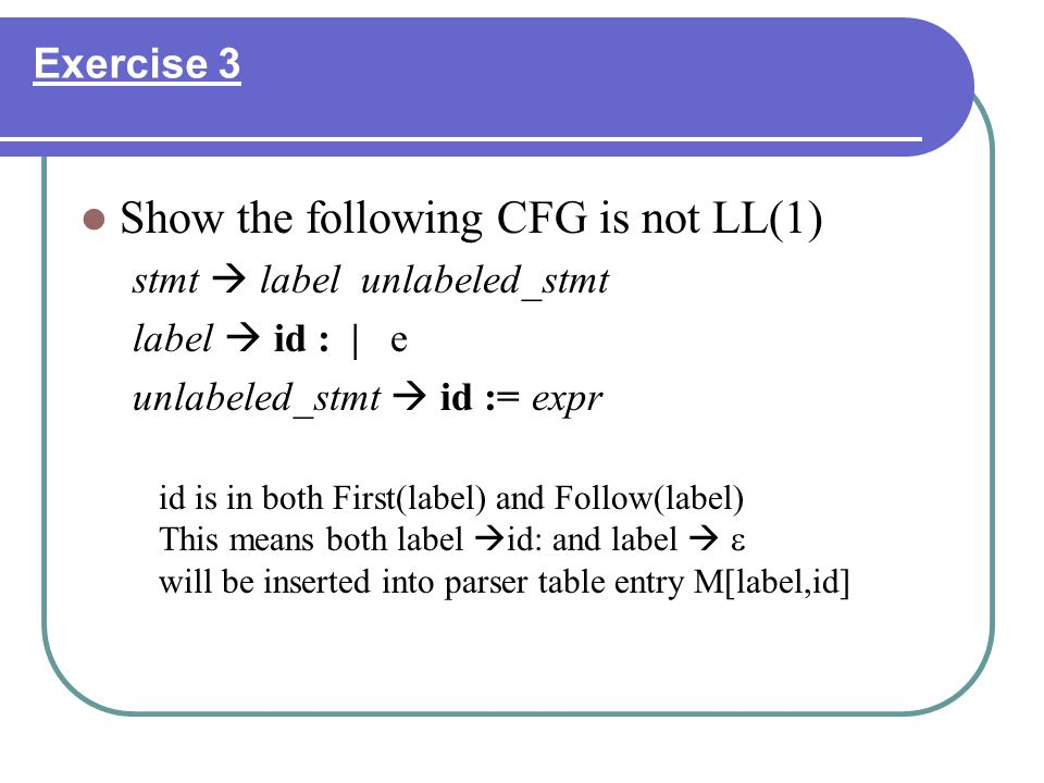 Show the following CFG is not LL(1)