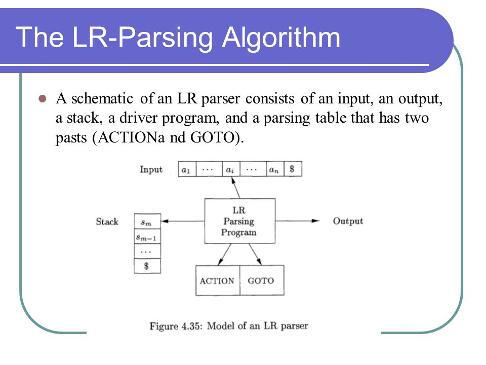 The LR-Parsing Algorithm