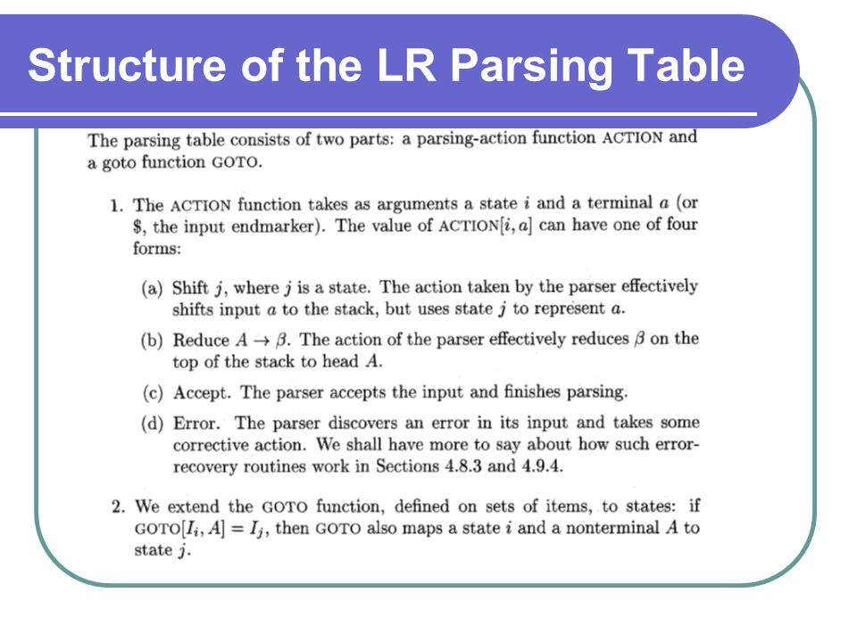 Structure of the LR Parsing Table