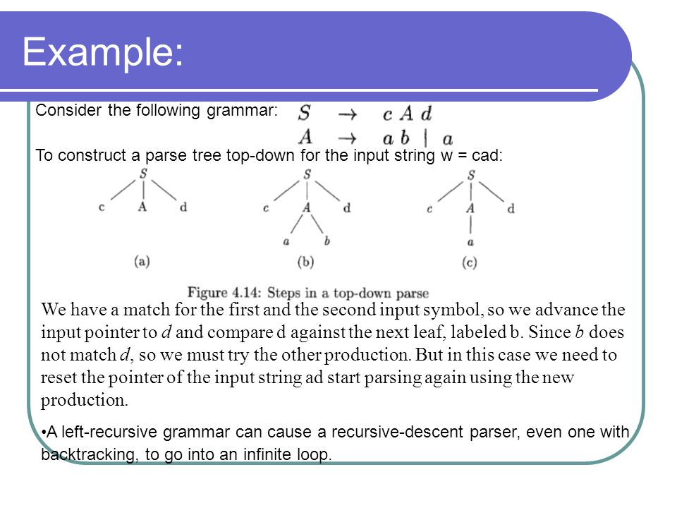 Example: Consider the following grammar: To construct a parse tree top-down for the input string w = cad: