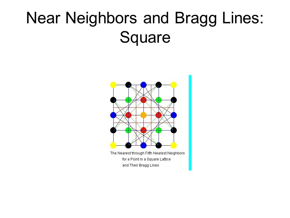 Near Neighbors and Bragg Lines: Square