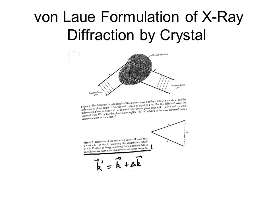 von Laue Formulation of X-Ray Diffraction by Crystal