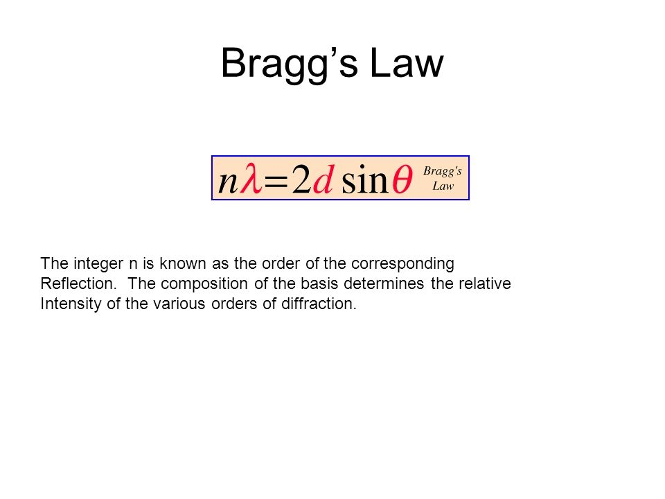 Bragg's Law The integer n is known as the order of the corresponding