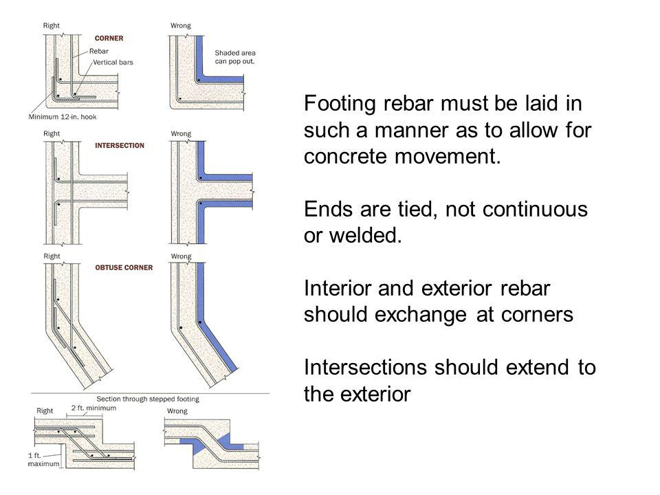 Footing rebar must be laid in such a manner as to allow for concrete movement.