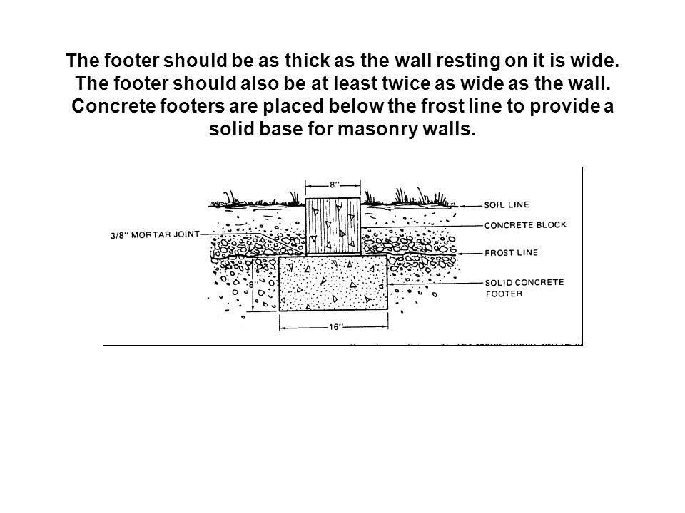 The footer should be as thick as the wall resting on it is wide