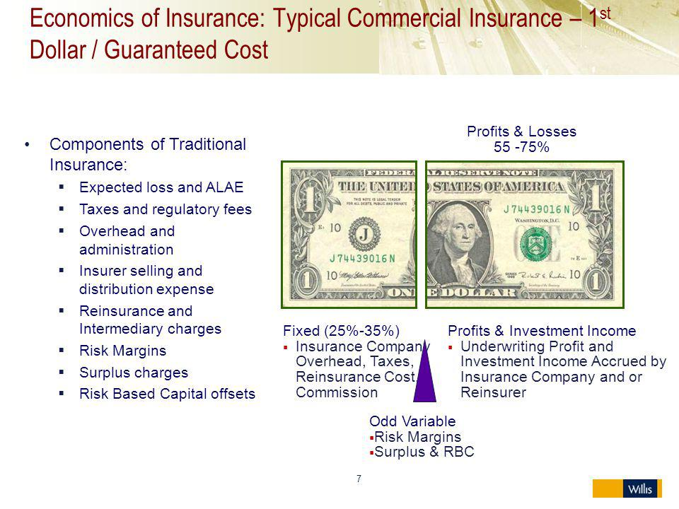 Economics of Insurance: Typical Commercial Insurance – 1st Dollar / Guaranteed Cost