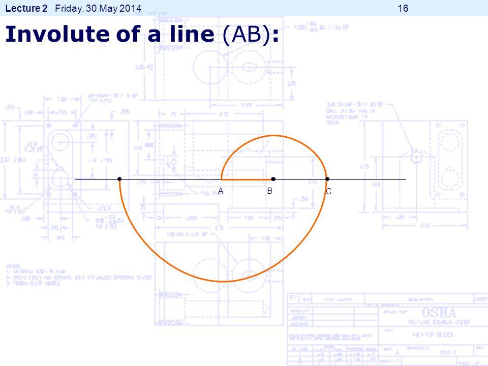 Involute of a line (AB):