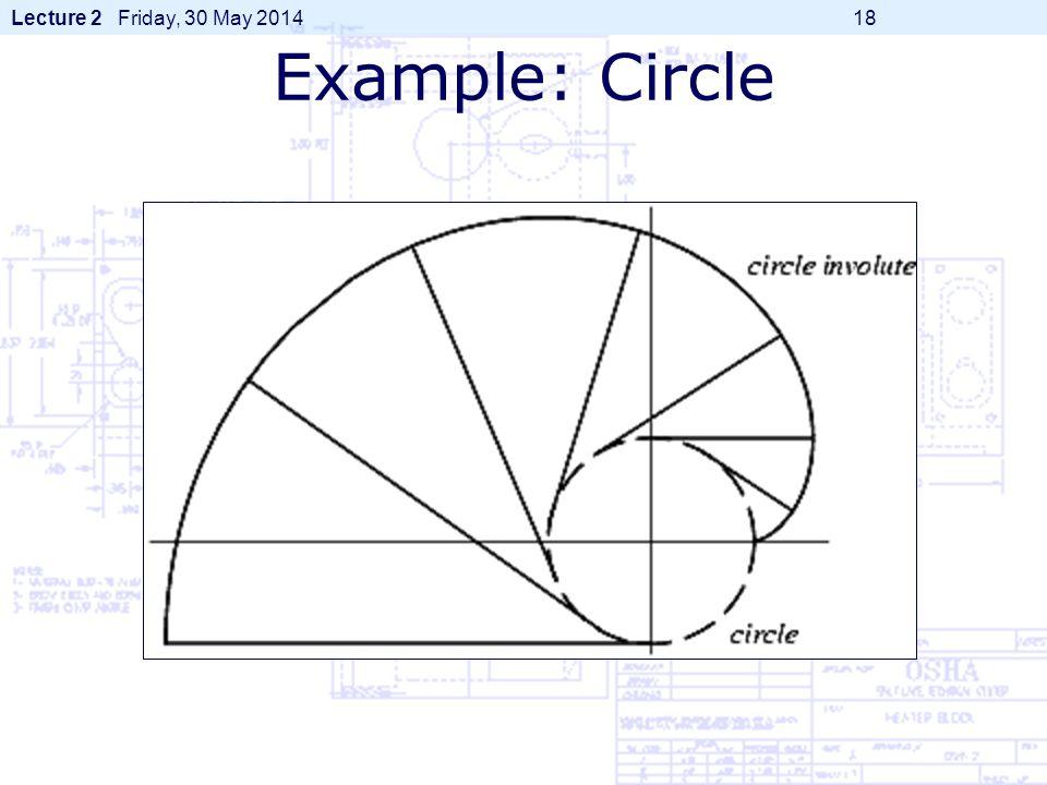 Example: Circle