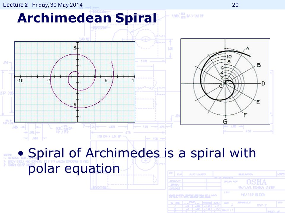 Archimedean Spiral Spiral of Archimedes is a spiral with polar equation