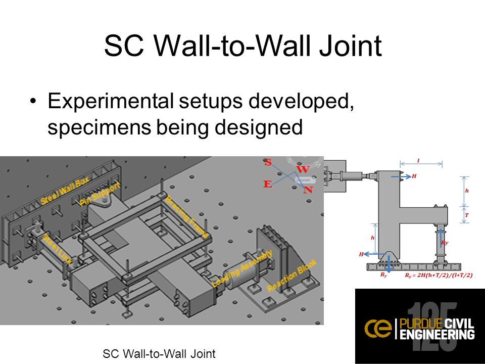 SC Wall-to-Wall Joint Experimental setups developed, specimens being designed SC Wall-to-Wall Joint