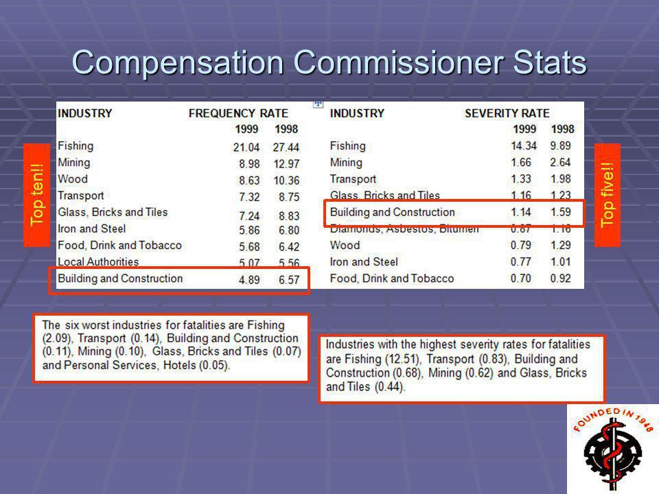 Compensation Commissioner Stats