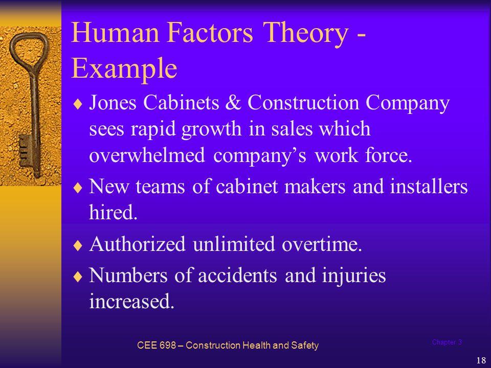 Human Factors Theory - Example