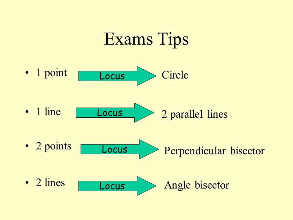 Exams Tips 1 point Circle 1 line 2 parallel lines 2 points