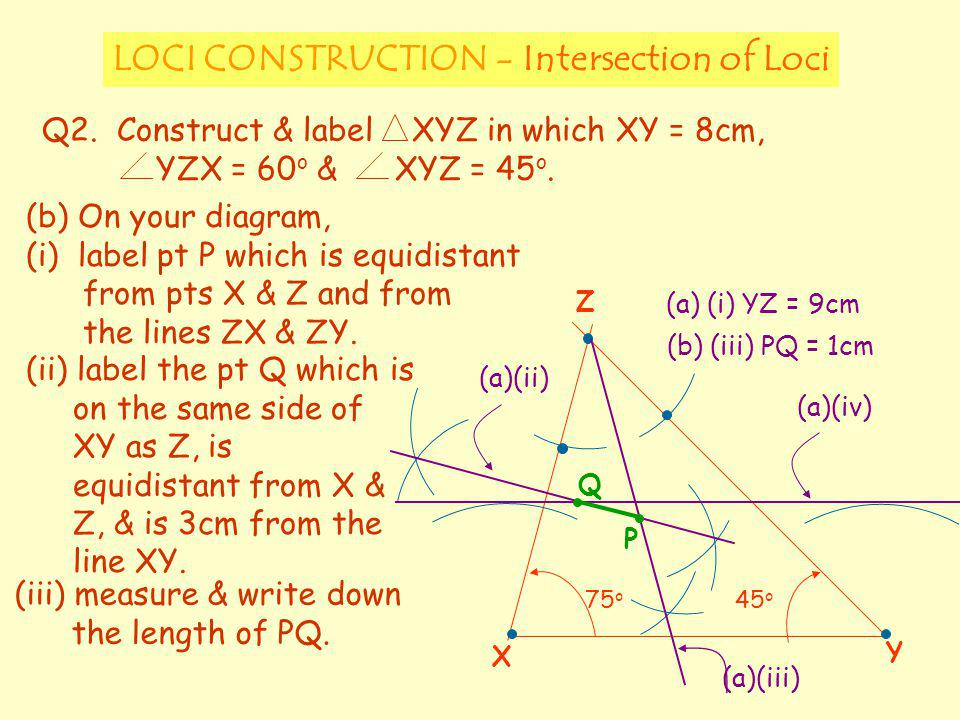 LOCI CONSTRUCTION - Intersection of Loci