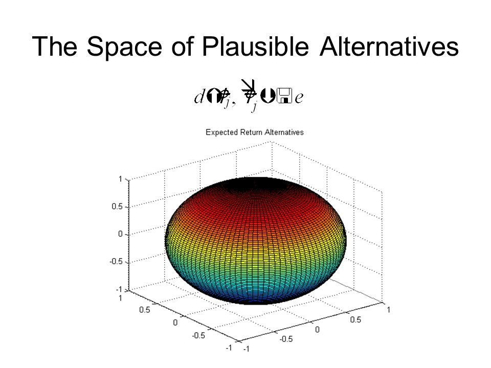 The Space of Plausible Alternatives