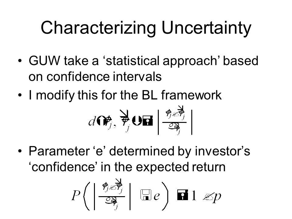 Characterizing Uncertainty