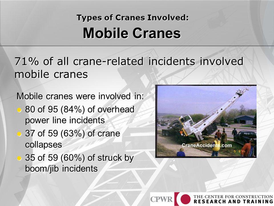 Types of Cranes Involved: