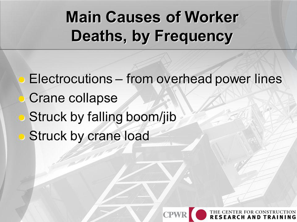 Main Causes of Worker Deaths, by Frequency