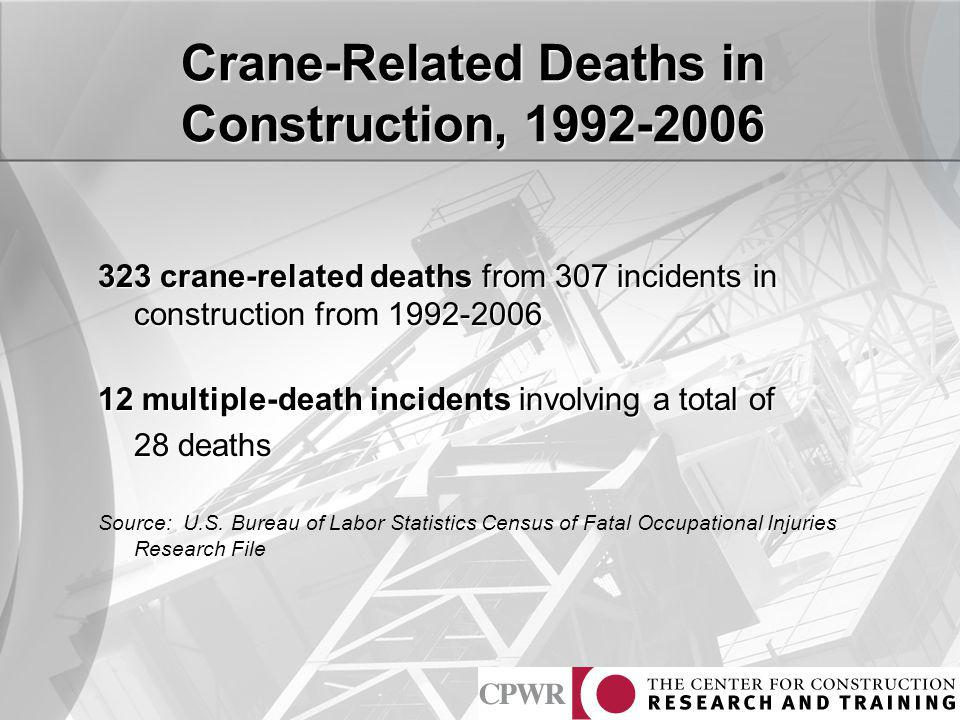 Crane-Related Deaths in Construction, 1992-2006