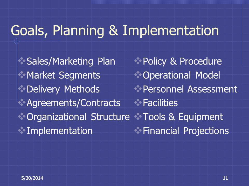 Goals, Planning & Implementation