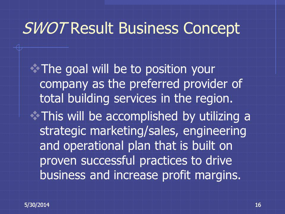 SWOT Result Business Concept