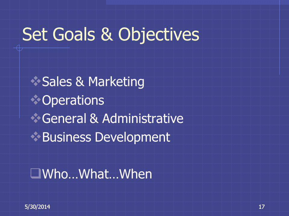 Set Goals & Objectives Sales & Marketing Operations