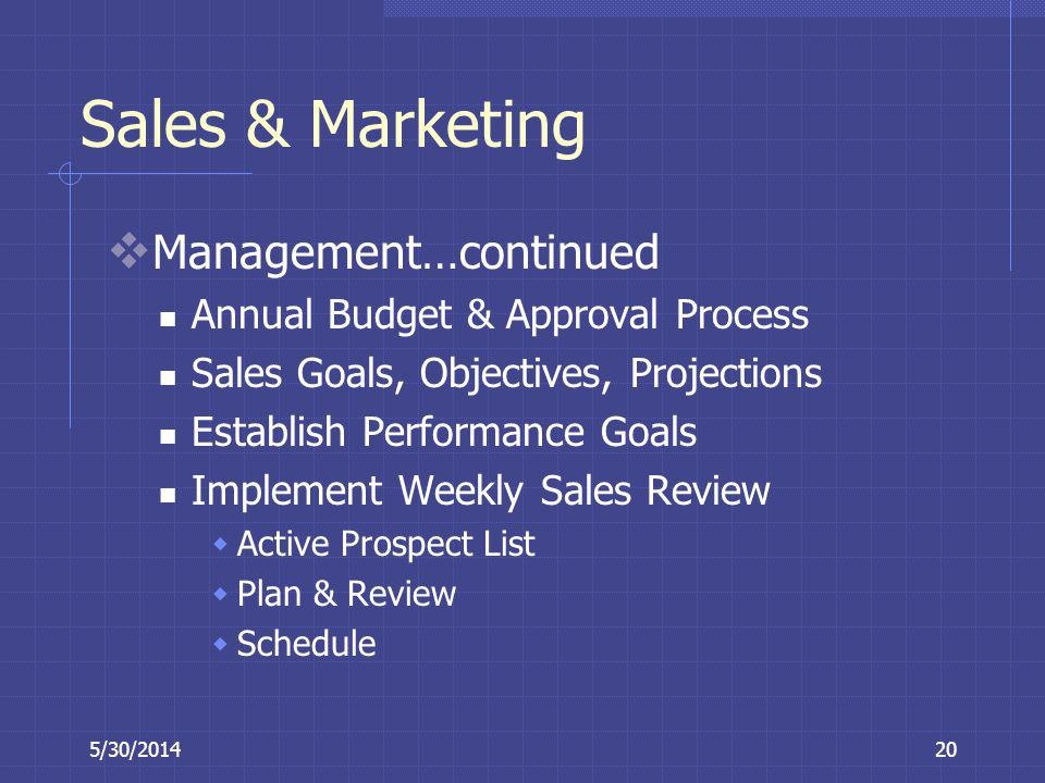 Sales & Marketing Management…continued