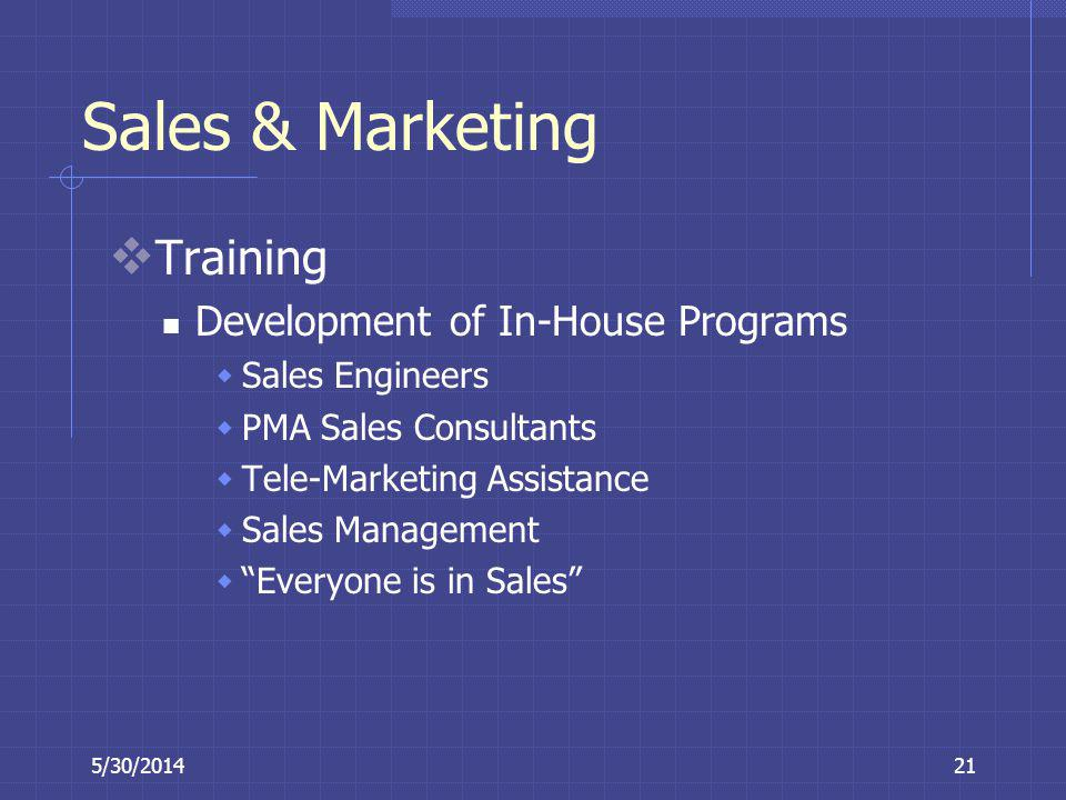 Sales & Marketing Training Development of In-House Programs