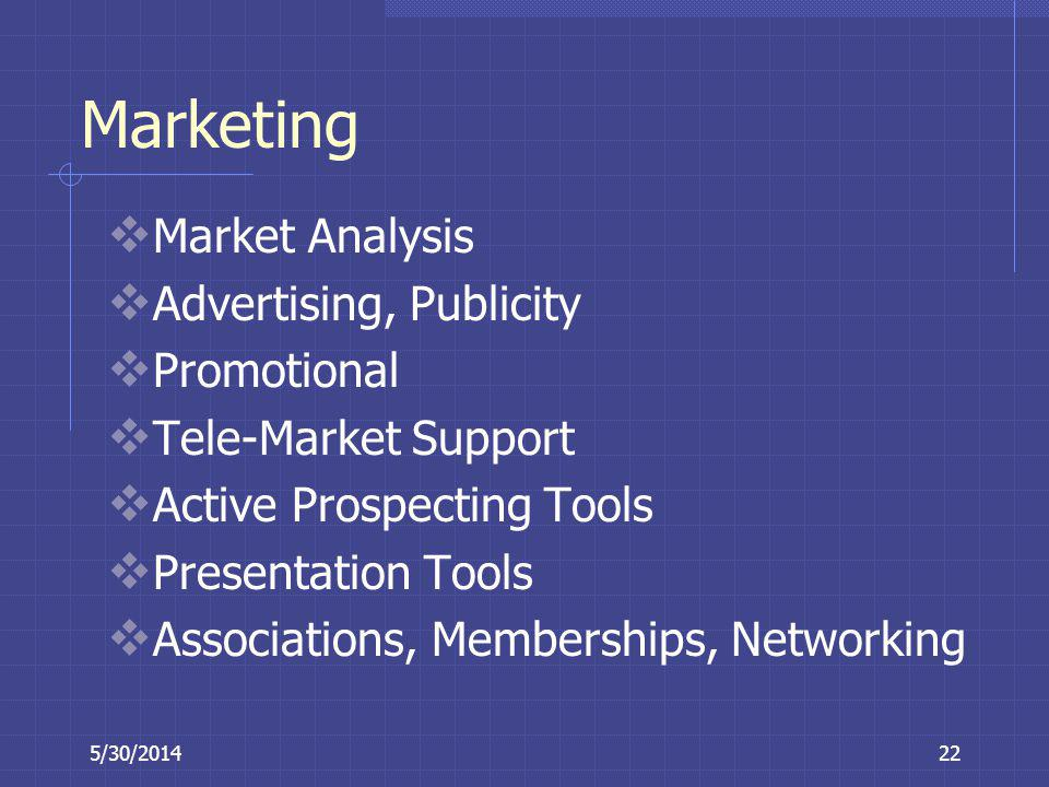 Marketing Market Analysis Advertising, Publicity Promotional