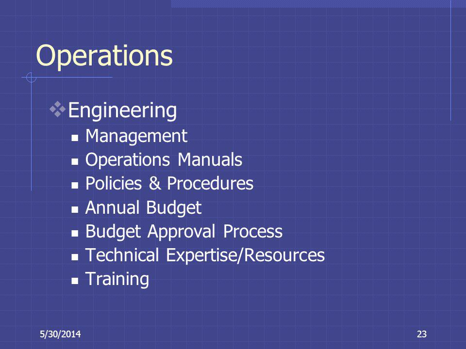 Operations Engineering Management Operations Manuals