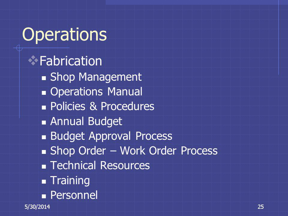Operations Fabrication Shop Management Operations Manual
