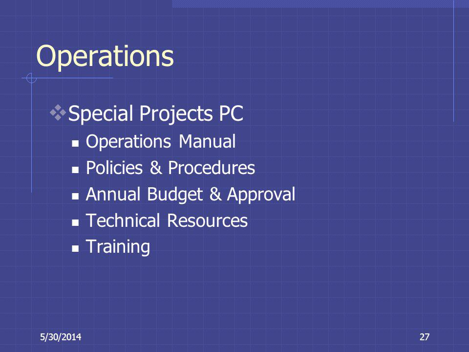 Operations Special Projects PC Operations Manual Policies & Procedures