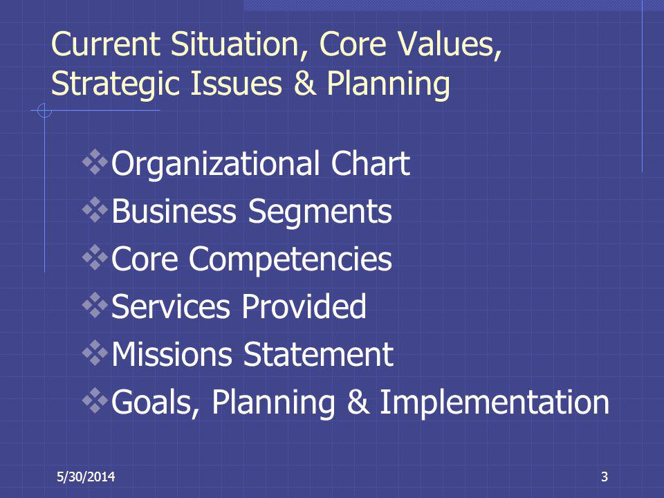 Current Situation, Core Values, Strategic Issues & Planning